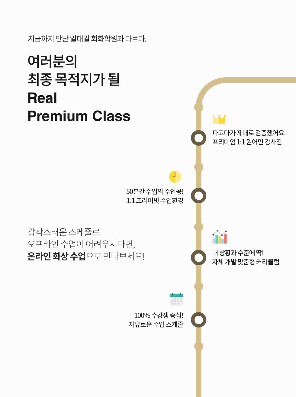 지금까지 만난 일대일회화학원과 다르다. 여러분의 최종 목적지가 될 Real Premium Class